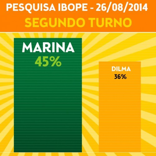 marina 2 turno